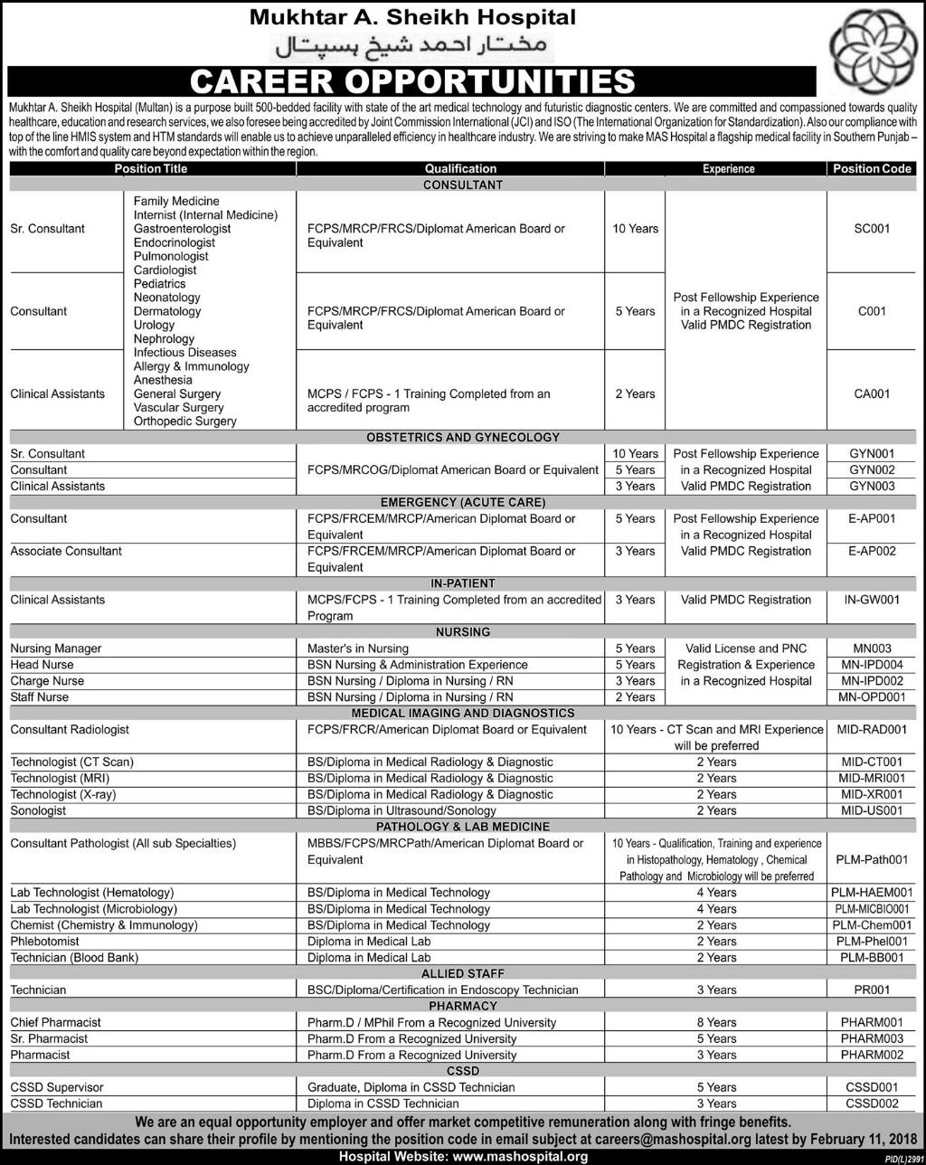 Mukhtar A Sheikh Hospital, Health and Medical Department Jobs 2018
