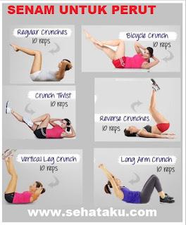 gerakan mengecilkan perut pada wanita