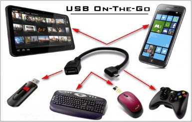 USB OTG Cable - 7 Important Things You Can Use it For On Android Devices
