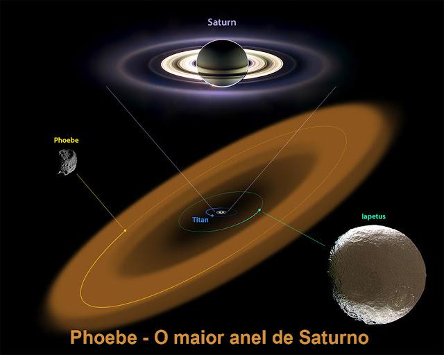 Phoebe - o maior anel gigante de Saturno