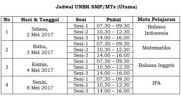 Jadwal UNBK SMP/MTs 2017