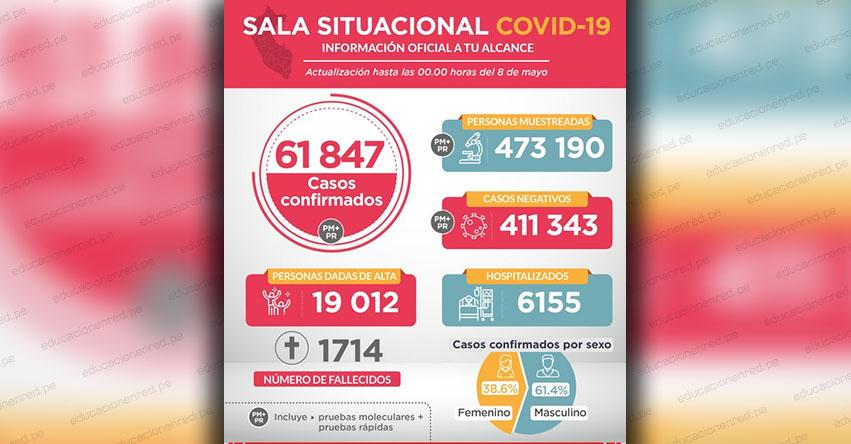 CORONAVIRUS EN PERÚ: Más de 60 mil casos de Covid-19 al registrar 3.321 diagnósticos positivos en las últimas 24 horas