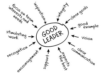 What Qualities Really Make You a Great Leader