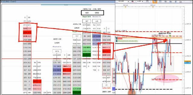 Market Profile and Order Flow Scalper: septiembre 2012