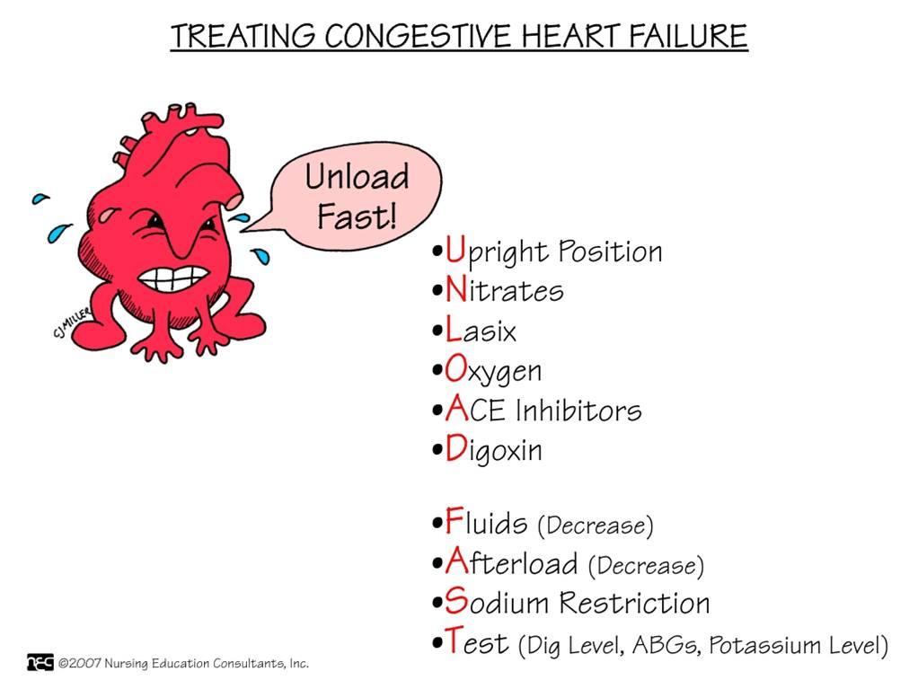 Treating Congestive Heart Failure
