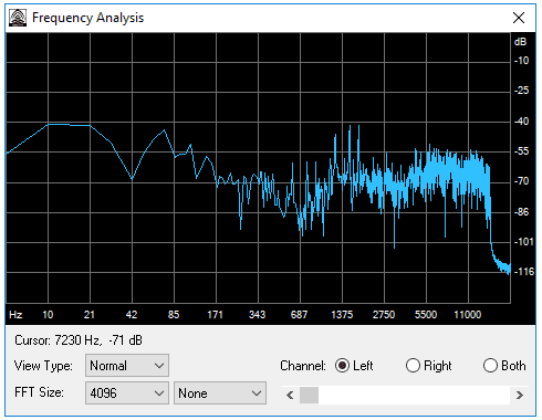 Audio Frequency Analysis in Dexster Audio Editor 4.7