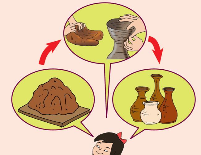 Proses Pembuatan Gerabah