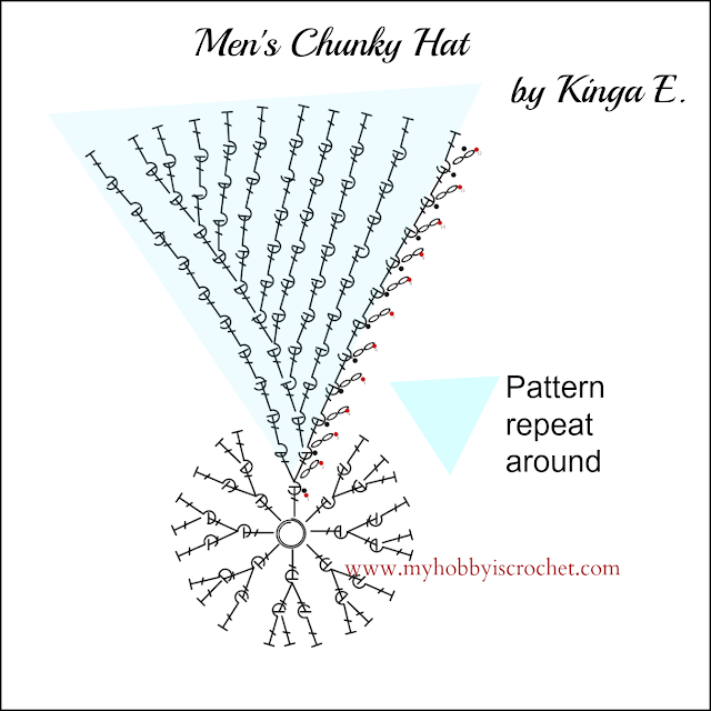 Men's Chunky Hat - Free crochet pattern:  written instructions, chart and video tutorial