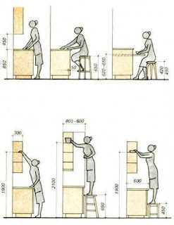 dapur ergonimik-perumahankotasolo