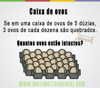 Teste: Se em uma caixa de ovos de 5 dúzias, 3 ovos de cada dezena...