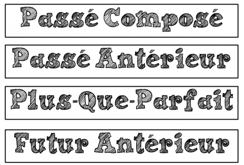 Valeur et emploi des temps composés de l'indicatif : passé composé, plus-que-parfait, passé antérieur, futur antérieur