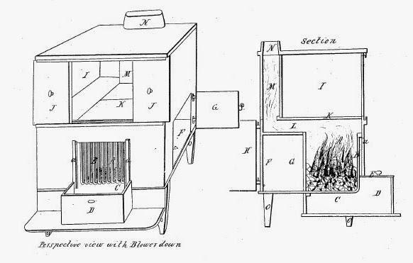 A Stove Less Ordinary: New York City Stove Inventors