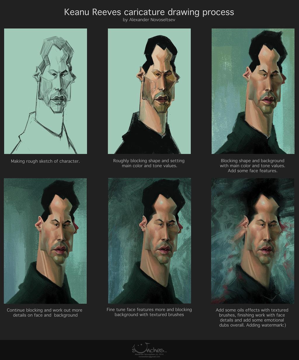 """Proceso caricatura de """"Keanu Reeves"""" por Alexander Novoseltev"""