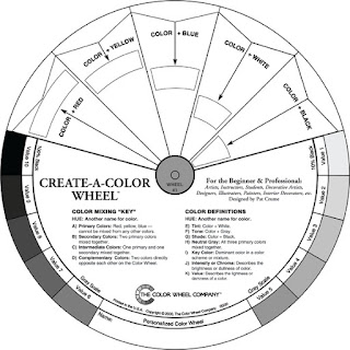 A Mathematician Paints: Color Wheel Revisited