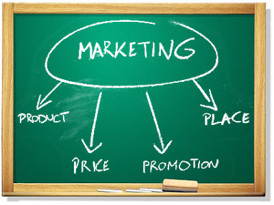 marketing strategy made easy