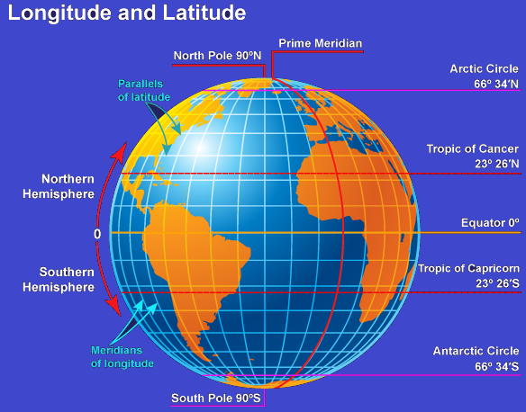 how to read latitude and longitude lines on a map