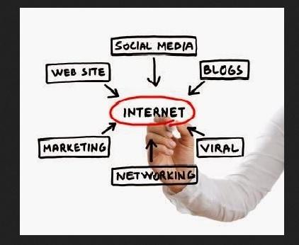 Cara Mempromosikan Usaha Dengan Internet Secara Gratis