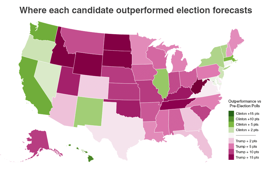 Where each candidate outperformed election forecasts
