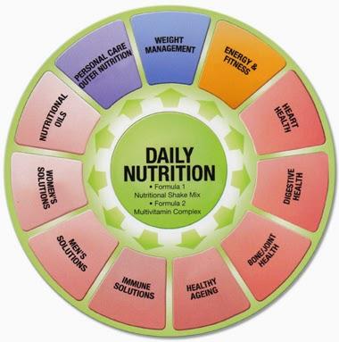 Yuk, Kenali Lebih Lanjut Tentang Diet Militer yang Ampuh Turunkan Berat Badan!
