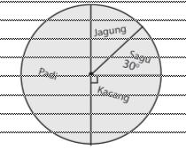 Membaca diagram lingkaran