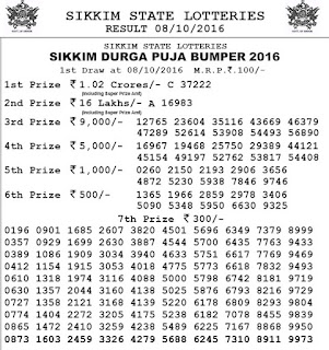http://www.employmentnewsgov.com/2015/04/sikkim-lottery-results-sikkimlotteriescom.html