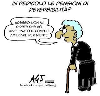 pensioni, reversibilità, inps, governo, satira vignetta