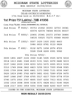 http://www.employmentnewsgov.com/2015/04/mizoram-lottery-results-mizoramlotteries.com.html