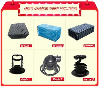 Cooling Tower Fill Types: Splash or Film