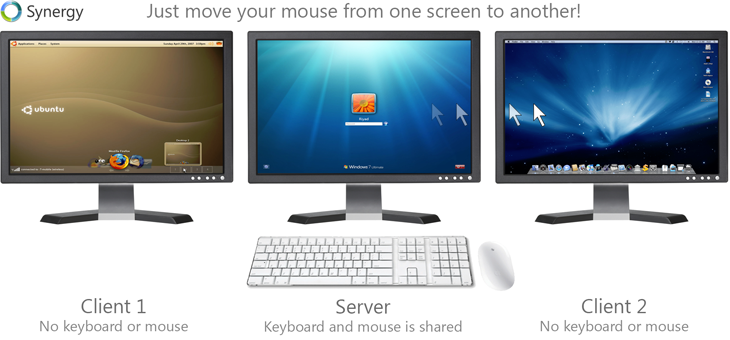 synergy keyboard and mouse sharing for ubuntu 14.04