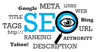 title tags, meta tags, description, back links buildings are all steps in search engine optimization