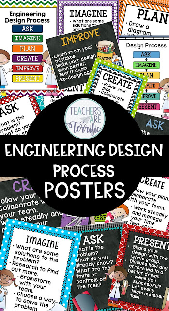STEM and Science posters are essential to your classroom space. Here's a great way to make decorating easy! Tips in this post and samples of great posters will get you started. These sets are all about the Engineering Design Process. #STEM #ScientificMethod #posters