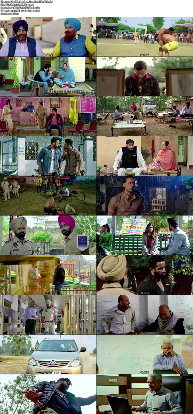 Gangster vs State 2019 Punjabi 720p WEB HDRip 600Mb x265 HEVC