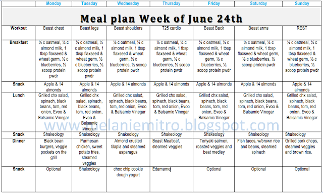 P90x 3-phase Nutrition Plan Ebook Download