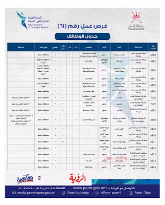وظائف شاغرة في سلطنة عمان
