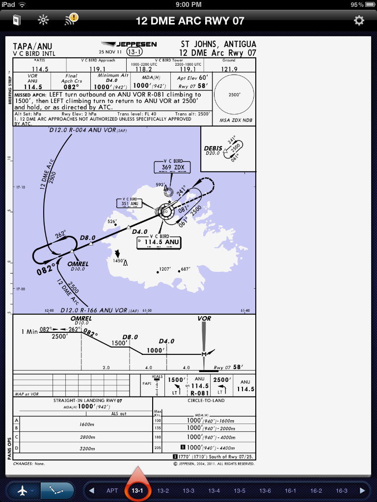 Live from Flight Level 250: Cleared for the Straight in VOR