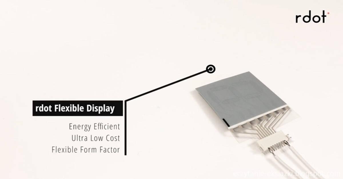 inforgrafika przedstawiająca działanie ekranów rozwijanych przez firmę Rdot