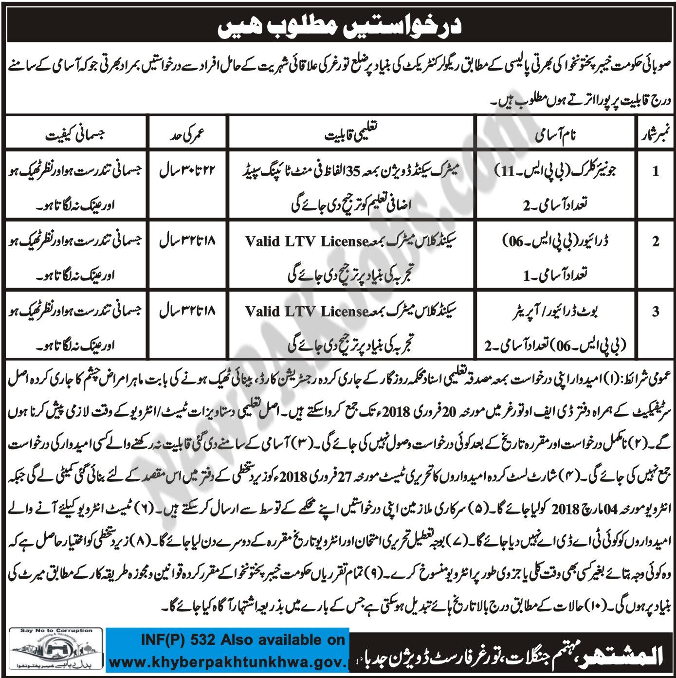 Forest Department Torghar Division ,KPK 2018 Jobs