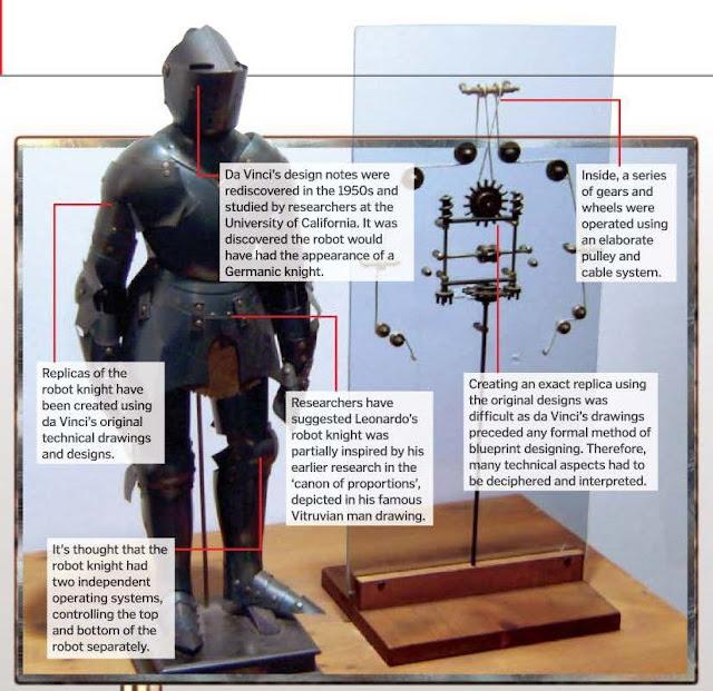 First Humanoid Robot