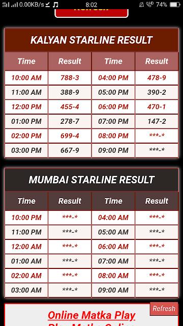 Kalyan And Main Mumbai Results