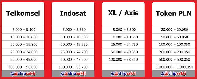 daftar harga chipsakti