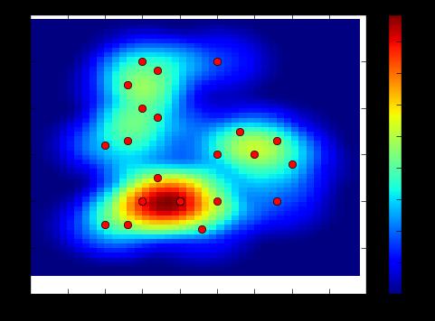 Heatmap Output in Python