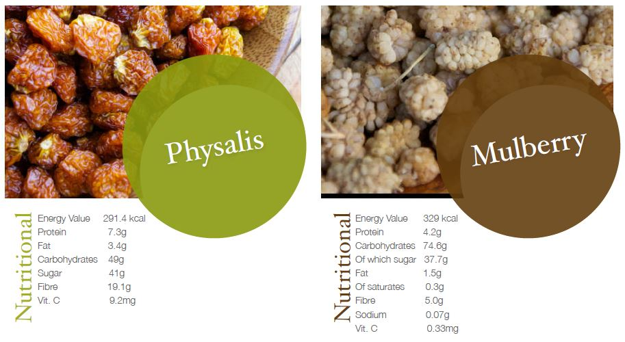 Dried Mulberries Nutrition Facts