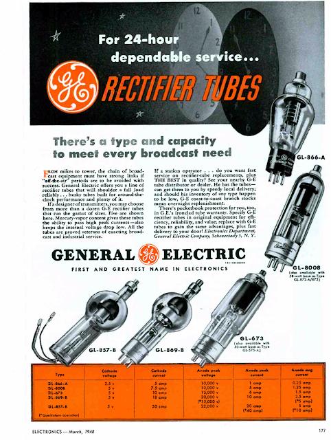GE 24 Hour Rectifiers