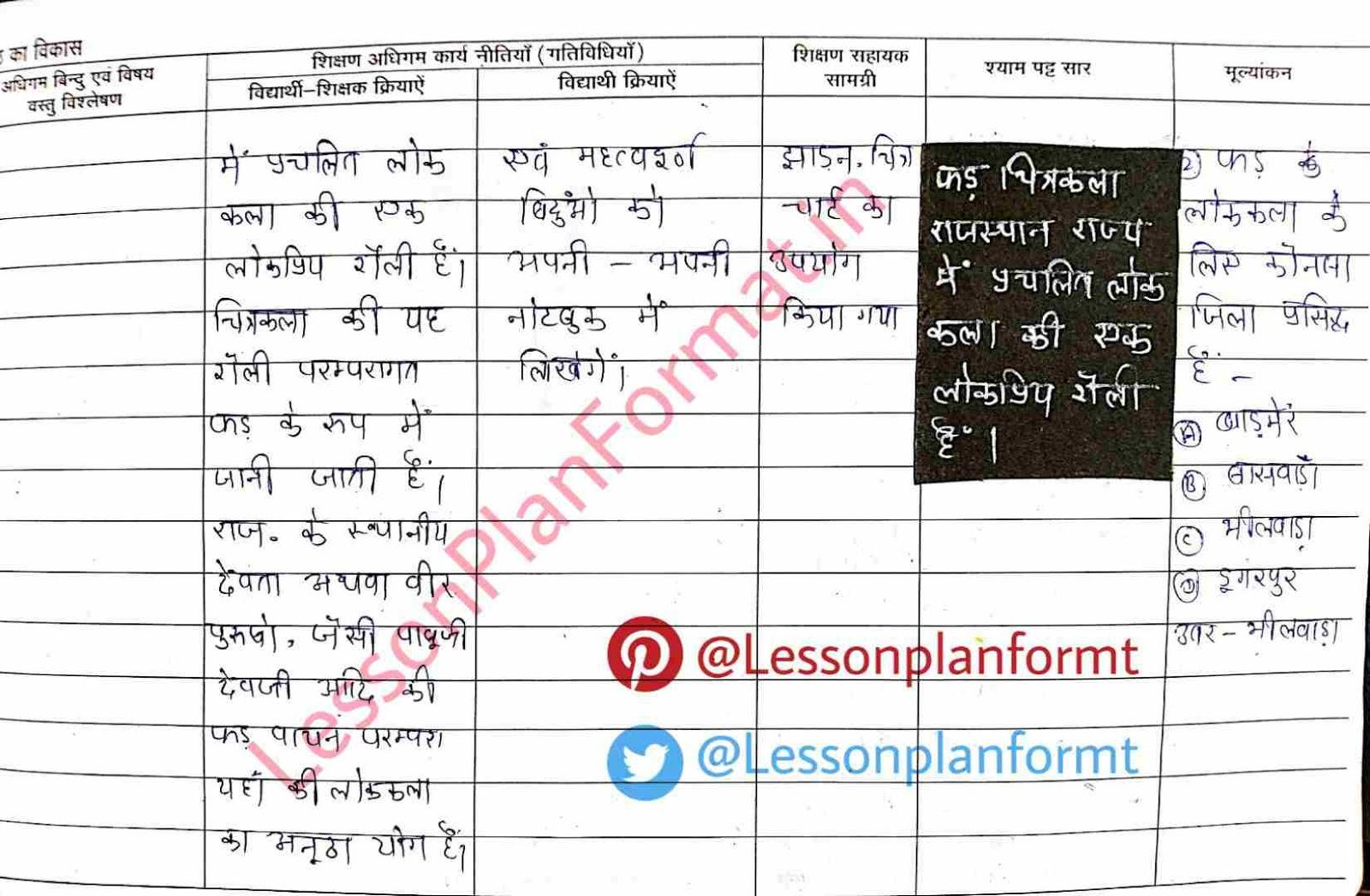 Kala Shiksha Lesson Plan Class 3 Kavad