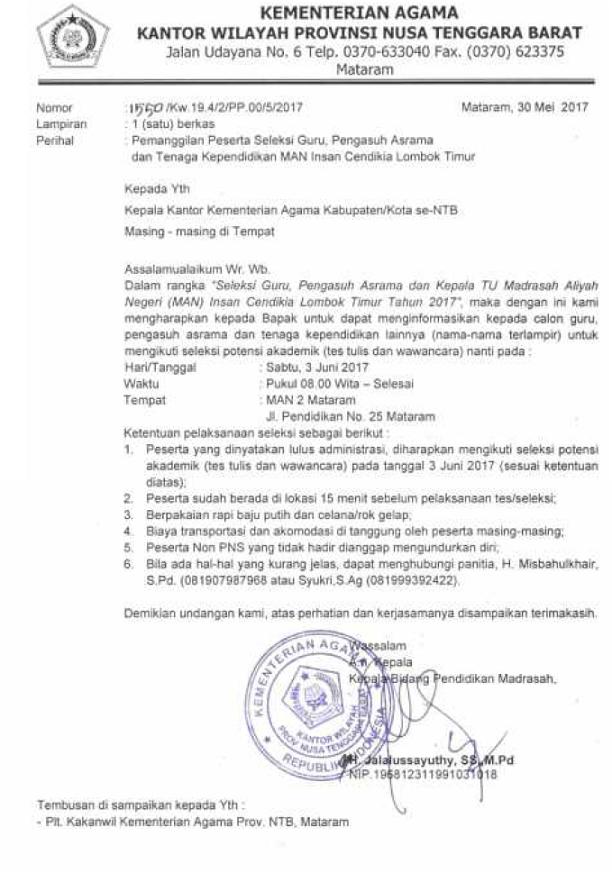 Daftar Madrasah Aliyah Negeri Di Jakarta Wikipedia Download Lengkap
