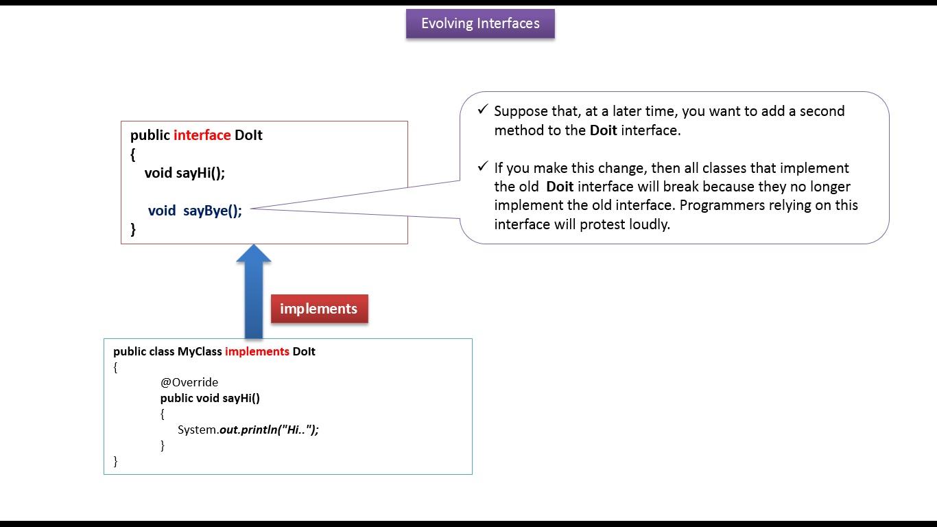 Java ee java tutorial java interface evolving interfaces using java tutorial java interface evolving interfaces using extends baditri Gallery