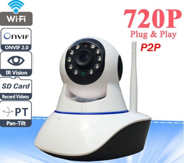 CCTV Berdasarkan Jenis dan Spesifikasinya
