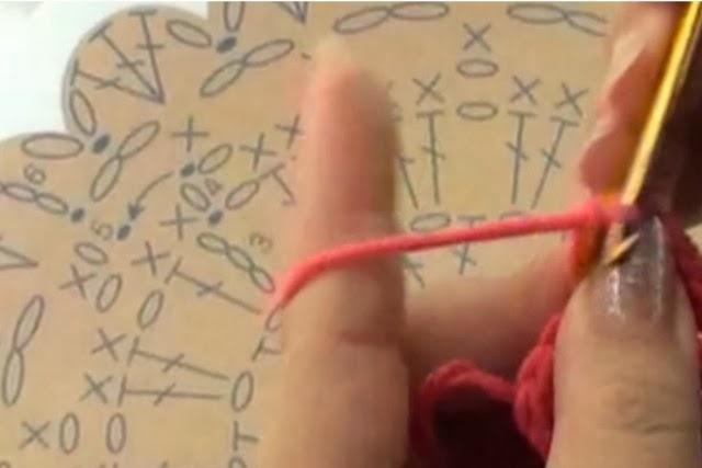 Como hacer un Tapete Circular en Crochet