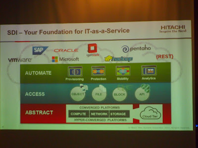 Hitachi Data Systems Announced New Line-up of Software-Defined Infrastructure Solutions