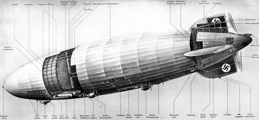 Cutaway Of The Passenger Areas On The Hindenburg 1024x768